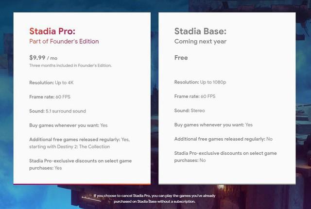 Google Stadia công bố giá thành chính thức, sẽ ra mắt vào tháng 11 tới - Ảnh 4.