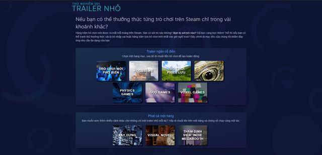 Thử nghiệm trí thông minh nhân tạo mới, Steam sẽ khiến game thủ ngoan ngoãn mà chi tiền nhiều hơn - Ảnh 2.