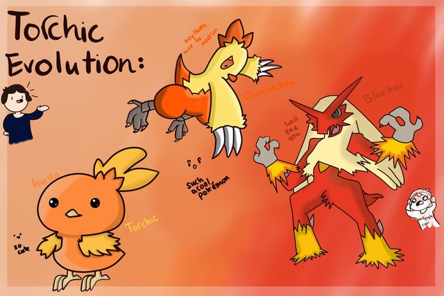 6 bé Pokemon khởi đầu đáng để bạn bỏ công nuôi dưỡng nhất lúc mới chơi - Ảnh 6.