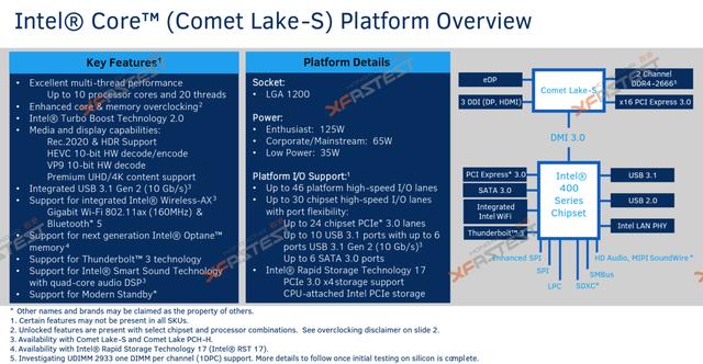 Thế hệ CPU Comet Lake-S thứ 10 của Intel đã bắt đầu lộ diện, cạnh tranh gay gắt với AMD Ryzen 3000 - Ảnh 2.