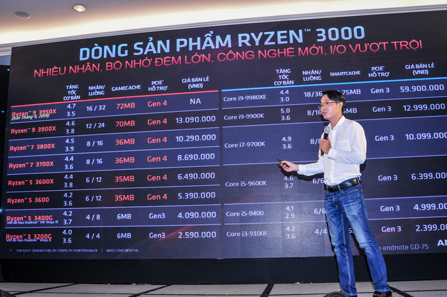 AMD chính thức giới thiệu bộ đôi Ryzen 3000 và RX 5700 chiến game cực mạnh giá lại hợp lý tại Việt Nam - Ảnh 3.