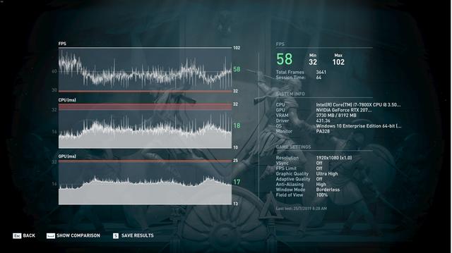 Đánh giá Nvidia GeForce RTX 2070 SUPER: Quái vật chiến game giá khá mềm được rút gọn từ RTX 2080 - Ảnh 3.