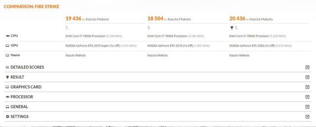 Đánh giá Nvidia GeForce RTX 2070 SUPER: Quái vật chiến game giá khá mềm được rút gọn từ RTX 2080 - Ảnh 5.