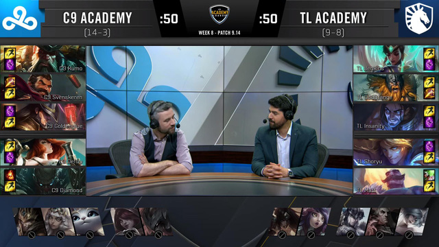 LMHT: Vác nguyên đội hình Đấu Trường Chân Lý đi đánh giải, C9 Academy vẫn hack tiền đè chết đối thủ - Ảnh 2.