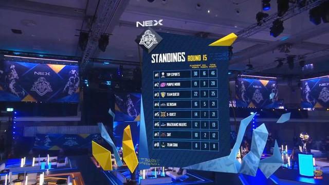 Trung Quốc thống trị Chung kết PUBG Mobile thế giới, có 3 đội tham dự thì đều lọt Top 3 - Ảnh 1.
