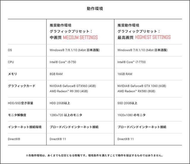 Game nhập vai bom tấn Blue Protocol rục rịch mở cửa, khoe đồ họa như anime đẹp ngất ngây - Ảnh 4.