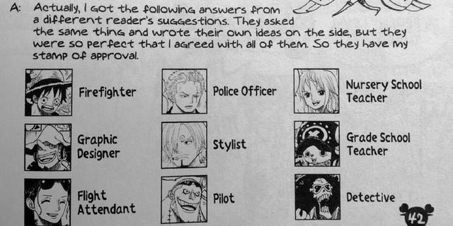 One Piece: 10 sự thật về Roronoa Zoro mà chỉ những người hâm mộ cuồng nhiệt nhất mới biết (Phần 1) - Ảnh 2.