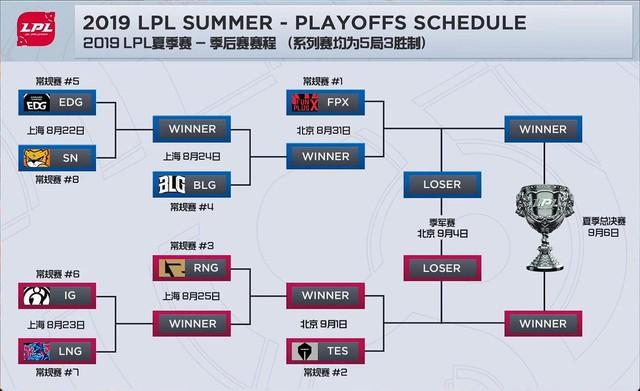 LMHT: Tỏa sáng đúng lúc, Sofm cùng LNG giành quyền vào play-off sau chiến thắng trước Suning Gaming - Ảnh 6.