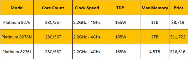 Kỷ nguyên vàng thứ hai của AMD đang đến - Ảnh 3.