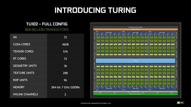 NVIDIA đang rục rịch một GPU TU102 nữa, khả năng cao sẽ là GeForce RTX 2080 Ti SUPER - Ảnh 4.