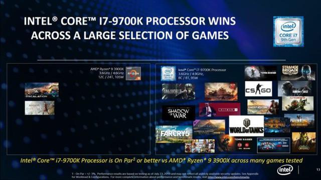 Cú cà khịa cực mạnh từ Intel: CPU thế hệ 9 của họ mạnh hơn Ryzen 3000 trong mọi tác vụ thực tế - Ảnh 8.
