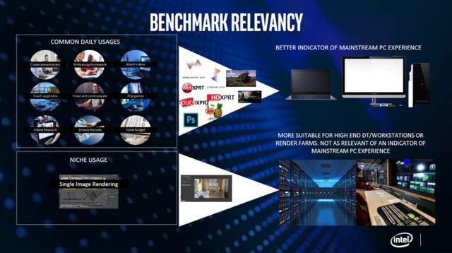Cú cà khịa cực mạnh từ Intel: CPU thế hệ 9 của họ mạnh hơn Ryzen 3000 trong mọi tác vụ thực tế - Ảnh 2.