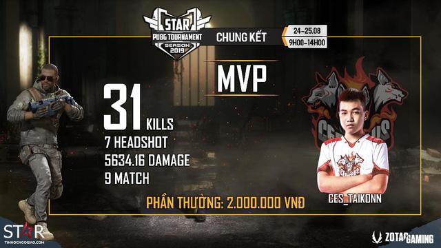 Toàn cảnh STAR PUBG TOURNAMENT - Giải đấu bất ngờ toàn top team Việt Nam: Refund, Sky Gaming, Divine, Cerberus... - Ảnh 2.