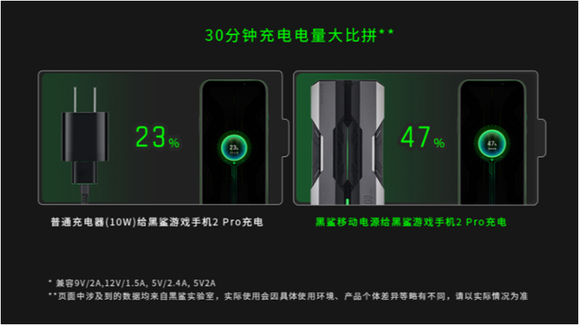 Xiaomi ra mắt sạc dự phòng Black Shark: Dung lượng 10000mAh, sạc nhanh hai chiều 18W, giá 390.000 đồng - Ảnh 3.