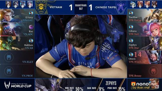 Liên Quân Mobile: Thất nghiệp ở TPE, nhà vô địch thế giới Winds sang Thái chơi cho Bazaar Gaming - Ảnh 4.