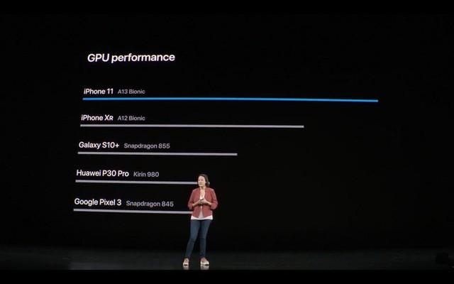 iPhone 11 Pro cùng iPhone 11 Pro Max: Giá đắt cái gì cũng ngon - Ảnh 8.