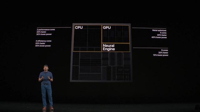 iPhone 11 Pro cùng iPhone 11 Pro Max: Giá đắt cái gì cũng ngon - Ảnh 9.