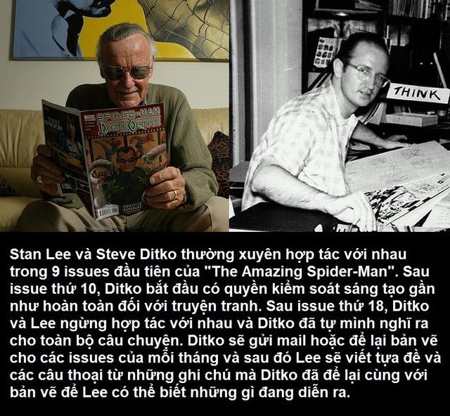 Tất tần tật thông tin về Stan Lee và Steve Ditko, 2 con người tuyệt vời đã tạo ra Spider-Man - Ảnh 7.