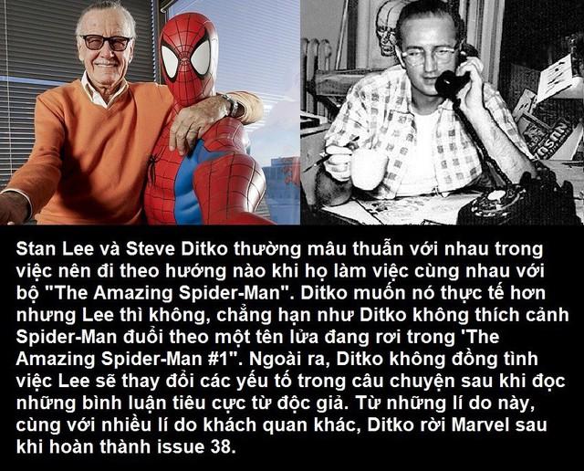 Tất tần tật thông tin về Stan Lee và Steve Ditko, 2 con người tuyệt vời đã tạo ra Spider-Man - Ảnh 9.