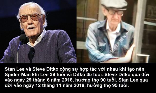 Tất tần tật thông tin về Stan Lee và Steve Ditko, 2 con người tuyệt vời đã tạo ra Spider-Man - Ảnh 19.
