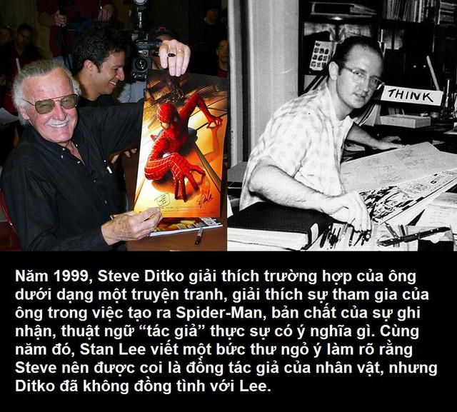 Tất tần tật thông tin về Stan Lee và Steve Ditko, 2 con người tuyệt vời đã tạo ra Spider-Man - Ảnh 15.