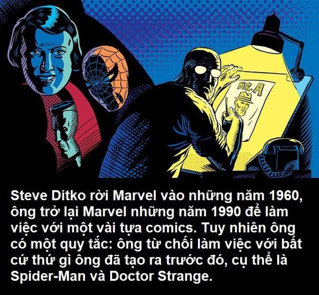 Tất tần tật thông tin về Stan Lee và Steve Ditko, 2 con người tuyệt vời đã tạo ra Spider-Man - Ảnh 10.