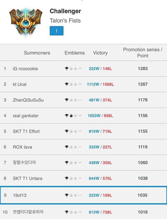 LMHT: Các thành viên Cloud 9 chơi lầy, troll team RNG và chính mình khi đang bootcamp tại Châu Âu - Ảnh 1.