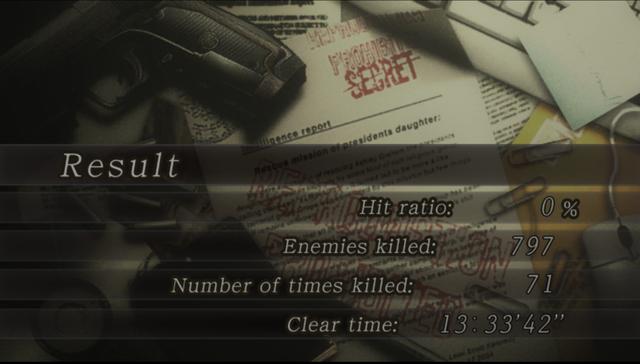 Xuất hiện siêu nhân phá đảo Resident Evil 4: Không bắn trúng phát đạn nào nhưng vẫn hạ gục gần 800 kẻ thù - Ảnh 2.