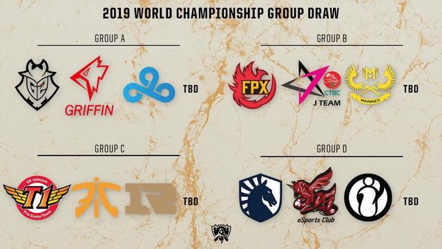LMHT: Lịch thi đấu vòng khởi động, vòng bảng CKTG 2019 - SKT và Fnatic bắn phát súng khai màn Main Event - Ảnh 2.