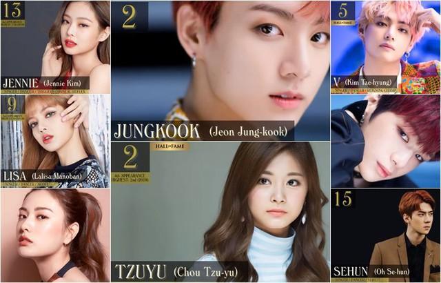 Đỉnh như Pewdiepie, được đề cử top 100 gương mặt đẹp nhất hành tinh, sánh ngang nhiều idol Kpop - Ảnh 4.
