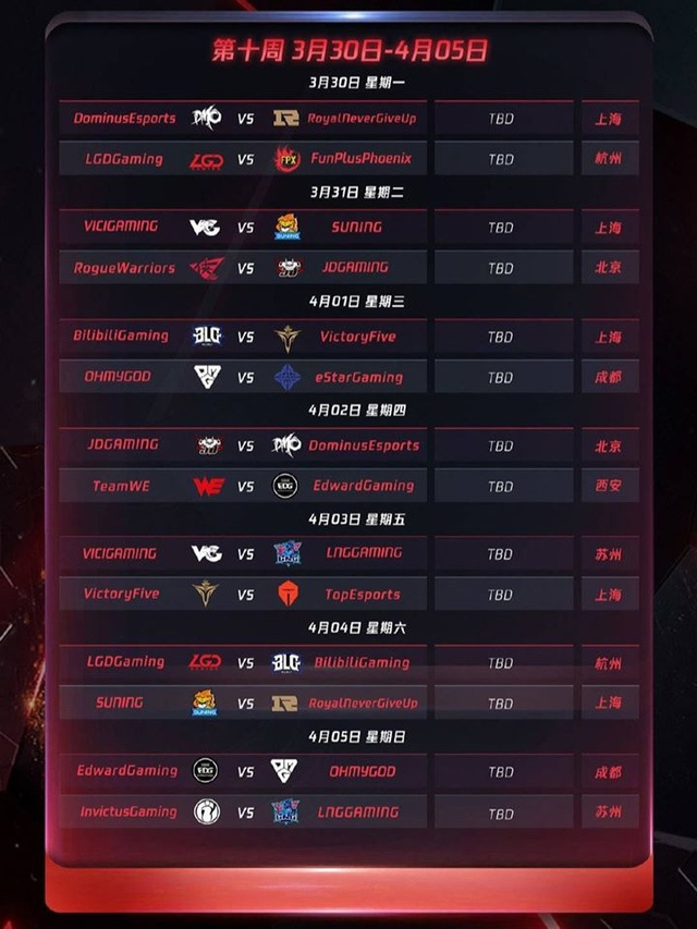 Chính thức công bố lịch thi đấu LPL mùa xuân 2020: Khai màn với trận Siêu kinh điển IG - FPX - Ảnh 11.