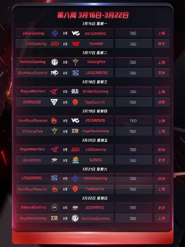 Chính thức công bố lịch thi đấu LPL mùa xuân 2020: Khai màn với trận Siêu kinh điển IG - FPX - Ảnh 9.