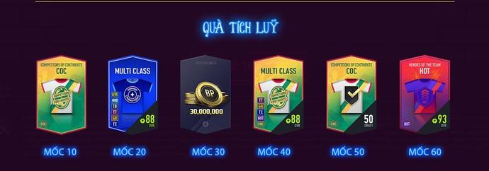 FIFA Online 4 mang theo hàng loạt sự kiện hấp dẫn Qua-tich-luy-15771729708721633439421