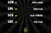 LMHT: Riot Games công bố All-Star 2020, SofM cuối cùng cũng có khả năng hội ngộ cùng các anh em VCS