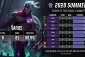LMHT: Varus trở lại đỉnh cao meta với 98,9% xuất hiện trong các giải đấu chuyên nghiệp