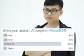 Twitter LPL tổ chức bình chọn Thần rừng được yêu thích nhất, SofM
