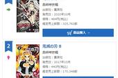 Bất ngờ: Tổng doanh số bán manga ba tập của Kimetsu No Yaiba đã đạt 5 triệu bản