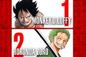Top 100 nhân vật One Piece được yêu thích nhất trên thế giới, Luffy và Zoro thay nhau đứng đầu bảng ở mỗi khu vực