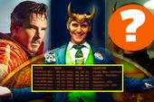 Loạt tình tiết đắt giá trong Loki tập 2: Việt Nam xuất hiện, Doctor Strange
