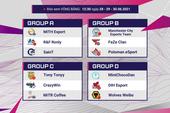 FIFA Online 4: Chính thức khởi tranh đấu trường EACC Summer 2021