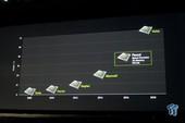 Nvidia giới thiệu công nghệ Pascal, card đồ họa GTX 1080 sắp ra mắt?