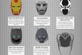 Hơn 30 trang thiết bị biểu tượng nhất của siêu anh hùng DC & Marvel