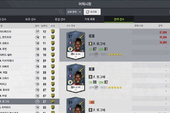FIFA Online 4: Đánh giá sơ bộ về các thẻ cầu thủ vị trí tiền vệ mùa Best Class