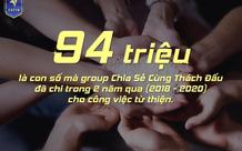 Ấm lòng: Một group cộng đồng LMHT quyên góp thành công 1,5 tấn gạo hỗ trợ đồng bào có thu nhập thấp trong mùa dịch