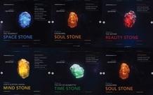 6 viên đá vô cực liệu có còn xuất hiện trong MCU hay không, Marvel đã có câu trả lời chính thức