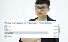 Twitter LPL tổ chức bình chọn Thần rừng được yêu thích nhất, SofM 'gác nhẹ' Karsa, Kanavi, Peanut với... 83,5% lượt vote