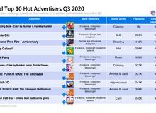 Thông tin chi tiết về SocialPeta - giải pháp sáng tạo cho truyền thông và quảng cáo game mobile toàn cầu 2020
