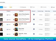 Chiến lược tăng chuyển đổi người dùng với chi phí thấp - SocialPeta giải pháp hữu hiệu