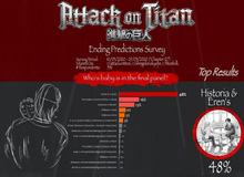 """Attack On Titan: Top 10 khảo sát trên Reddit hé lộ những giả thuyết """"đau não"""" gây tranh cãi (P1)"""