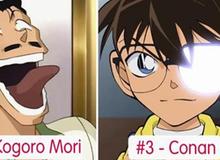 """Thám tử lừng danh: Mori """"ngủ gật"""" lọt vào top 5 bộ óc thông minh nhất truyện, Conan chỉ đứng thứ 3"""